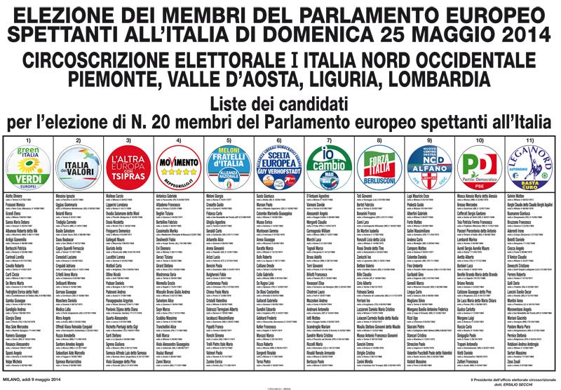 elezioni 2014 i candidati al parlamento europeo