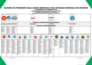 ElezioniConsiglioPiemonte_25mag2014_candidati